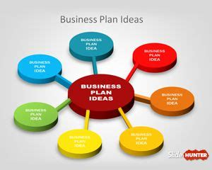 Business plan to use